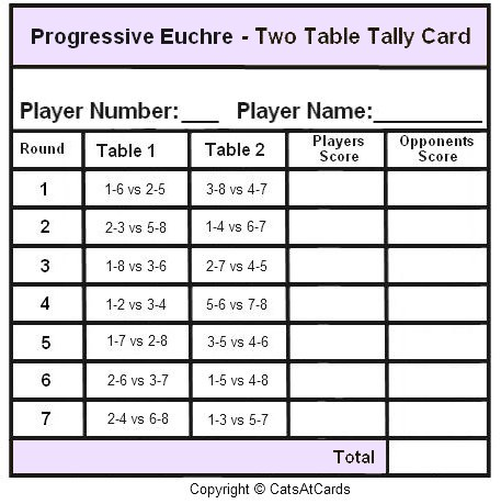 bridge tally template - 3 table euchre score cards modern coffee tables and