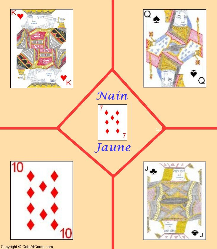 Printable Layout for the Card Game Nain Jaune