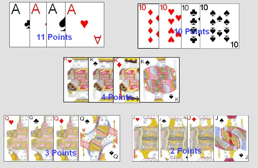 Value of cards won in tricks in Pinochle