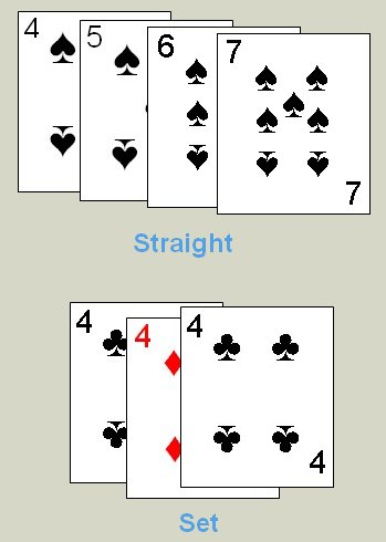 Meld Types in Russian Rummy