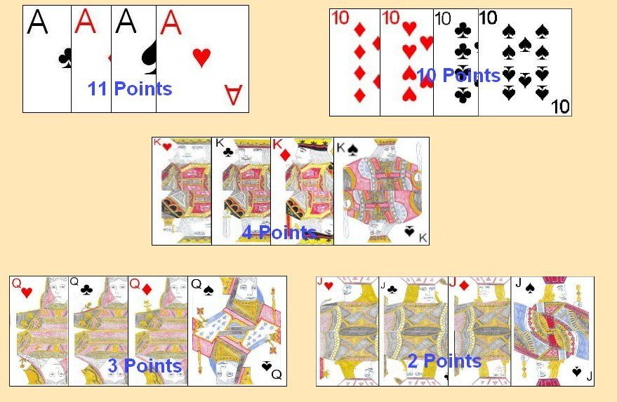 Schafskopf Trick Card Values