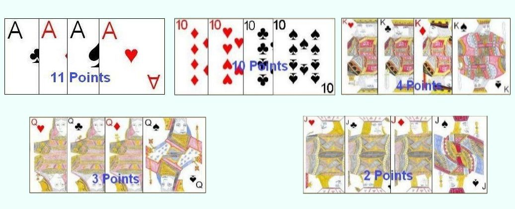 Card Point Values