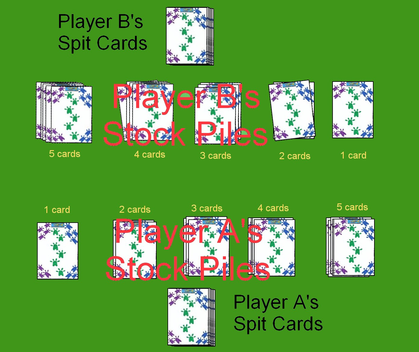 Initial Layout for the Card Game Spit