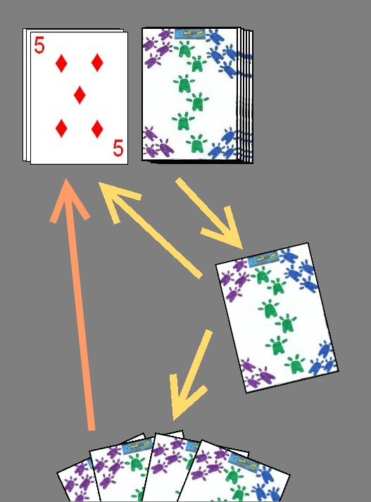 Players draw their cards to create their hands in two player Spades